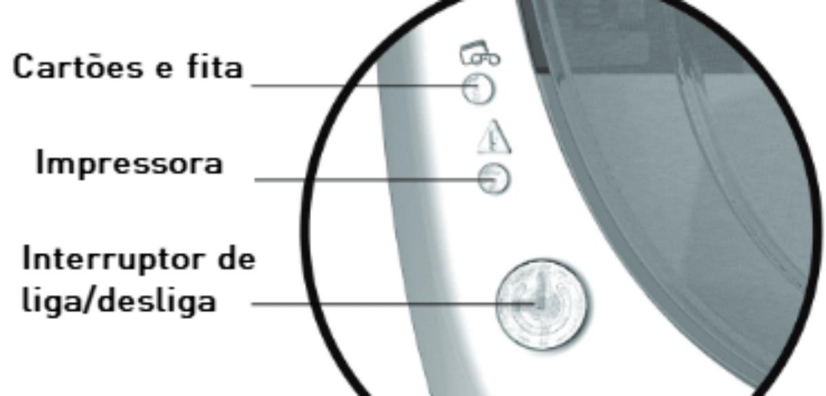 Significado dos LEDs da impressora Badgy
